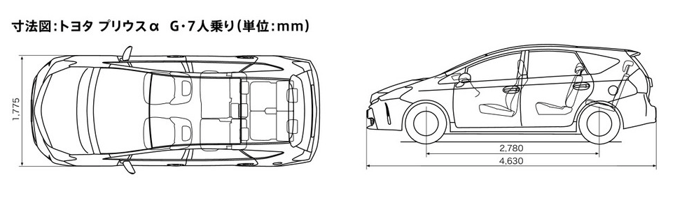 プリウスαの全長サイズは?寸法と車幅の大きさも全部解説 | [クルマの ...