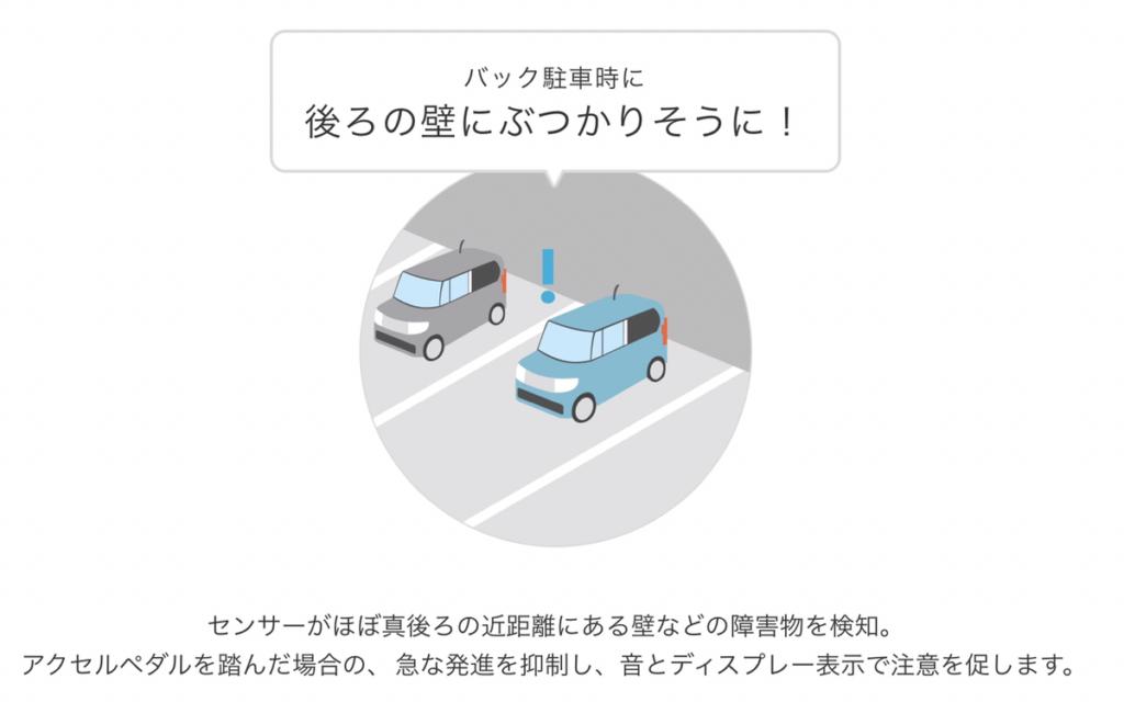 オデッセイ ホンダセンシング モデルチェンジ追加分