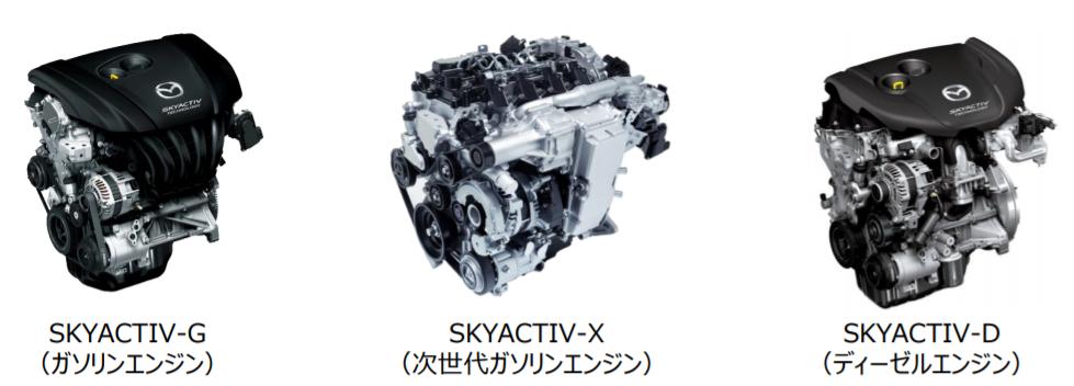 2020年 マツダ新型MAZDA6 フルモデルチェンジ 参考 現行MAZDA6(アテンザ) エンジン