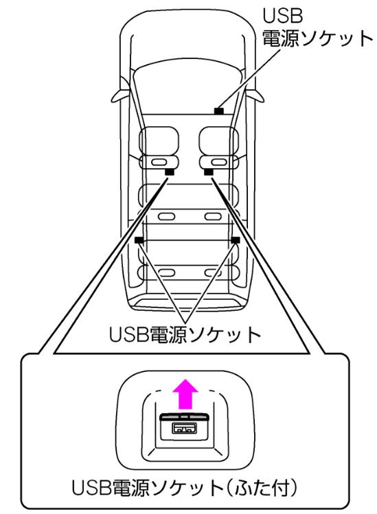 セレナとステップワゴン対決セレナのUSB充電.png画像