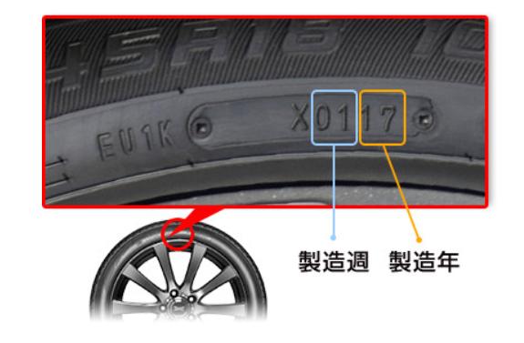 タイヤの年数の見方画像
