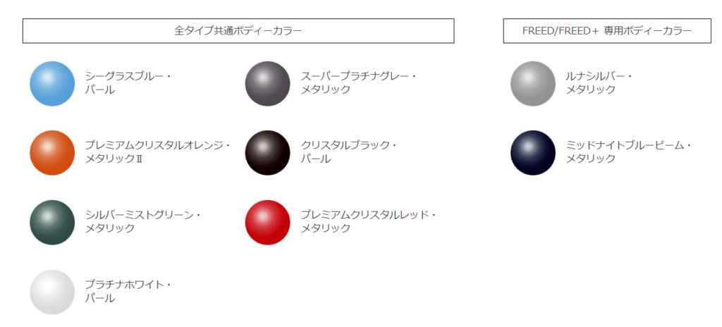 発売日2019年10月18日ホンダ改良新型フリード外装色変更イメージ画像