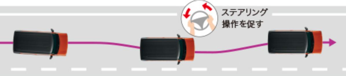 ソリオ フルモデルチェンジ 安全装備 強化 画像