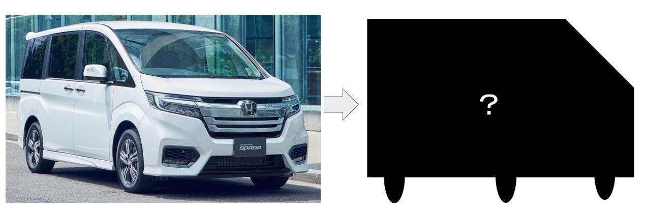 新型 ホンダ ステップワゴン フルモデルチェンジ 見た目 どうなる?
